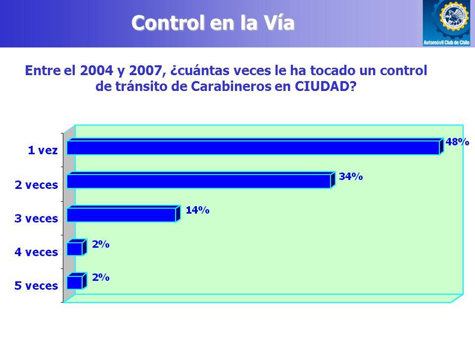 Entre el 2004 y 2007, ¿cuántas veces le ha tocado un control de tránsito de Carabineros en CIUDAD.