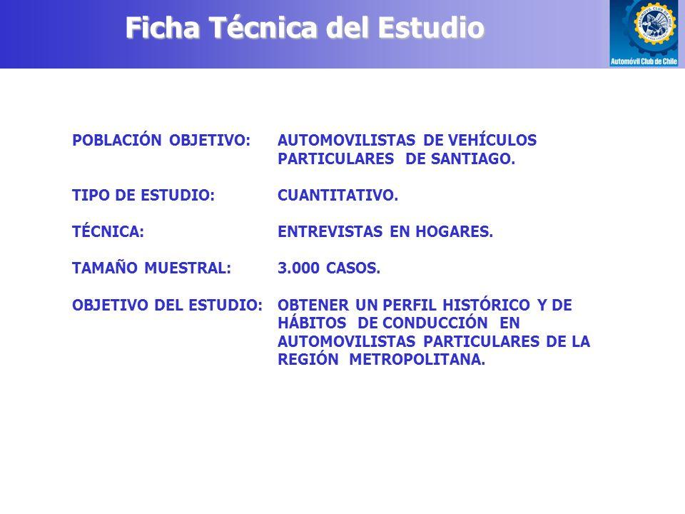 Ficha Técnica del Estudio POBLACIÓN OBJETIVO:AUTOMOVILISTAS DE VEHÍCULOS PARTICULARES DE SANTIAGO.