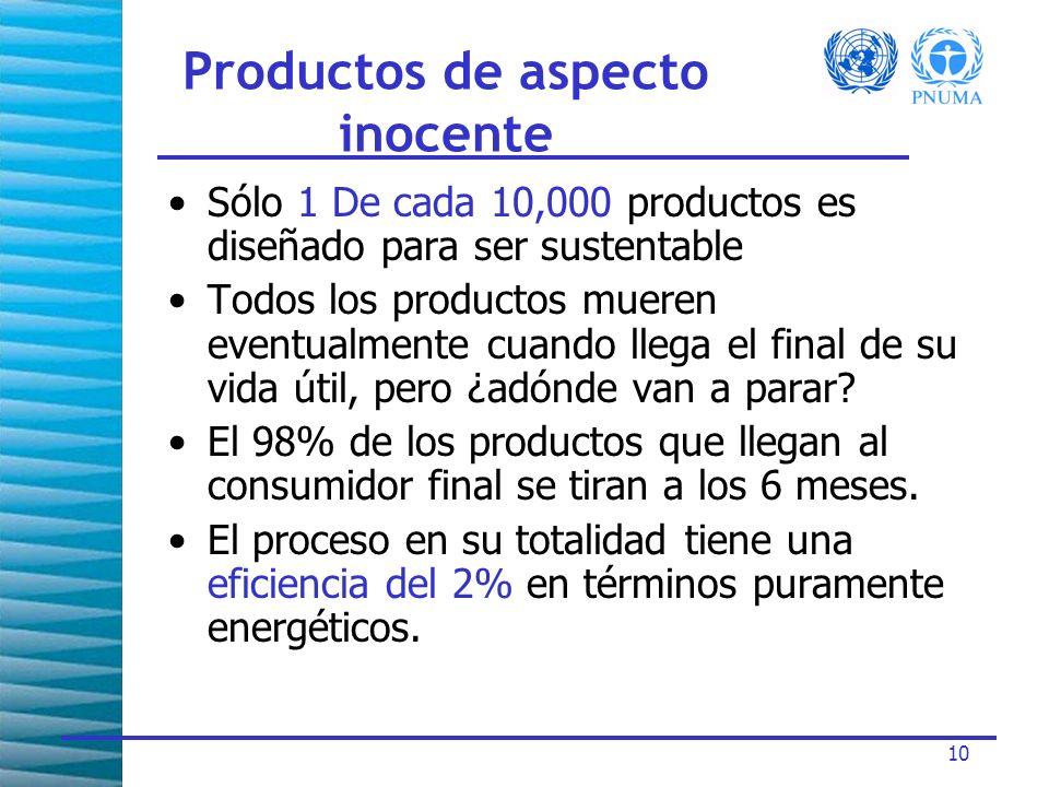 10 Productos de aspecto inocente Sólo 1 De cada 10,000 productos es diseñado para ser sustentable Todos los productos mueren eventualmente cuando llega el final de su vida útil, pero ¿adónde van a parar.