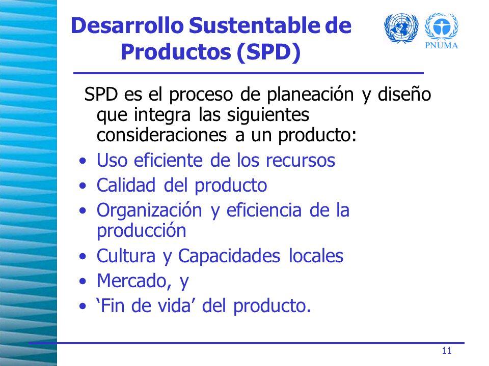 11 Desarrollo Sustentable de Productos (SPD) SPD es el proceso de planeación y diseño que integra las siguientes consideraciones a un producto: Uso eficiente de los recursos Calidad del producto Organización y eficiencia de la producción Cultura y Capacidades locales Mercado, y Fin de vida del producto.