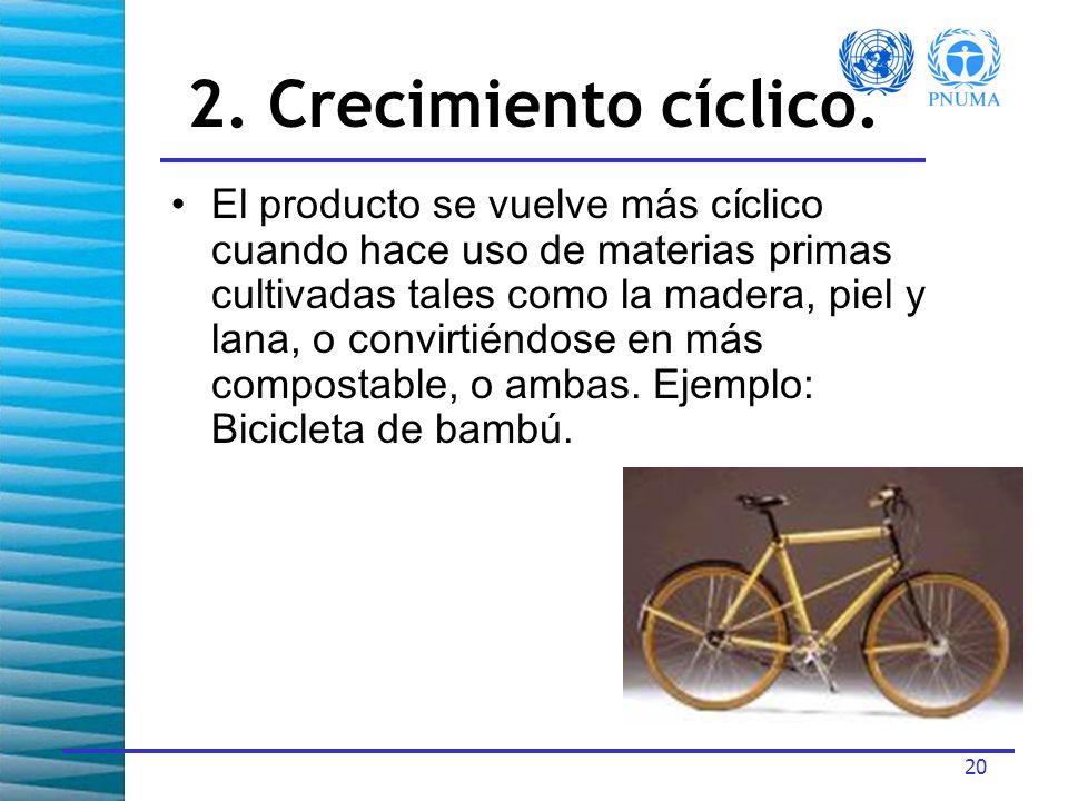 20 2.Crecimiento cíclico.