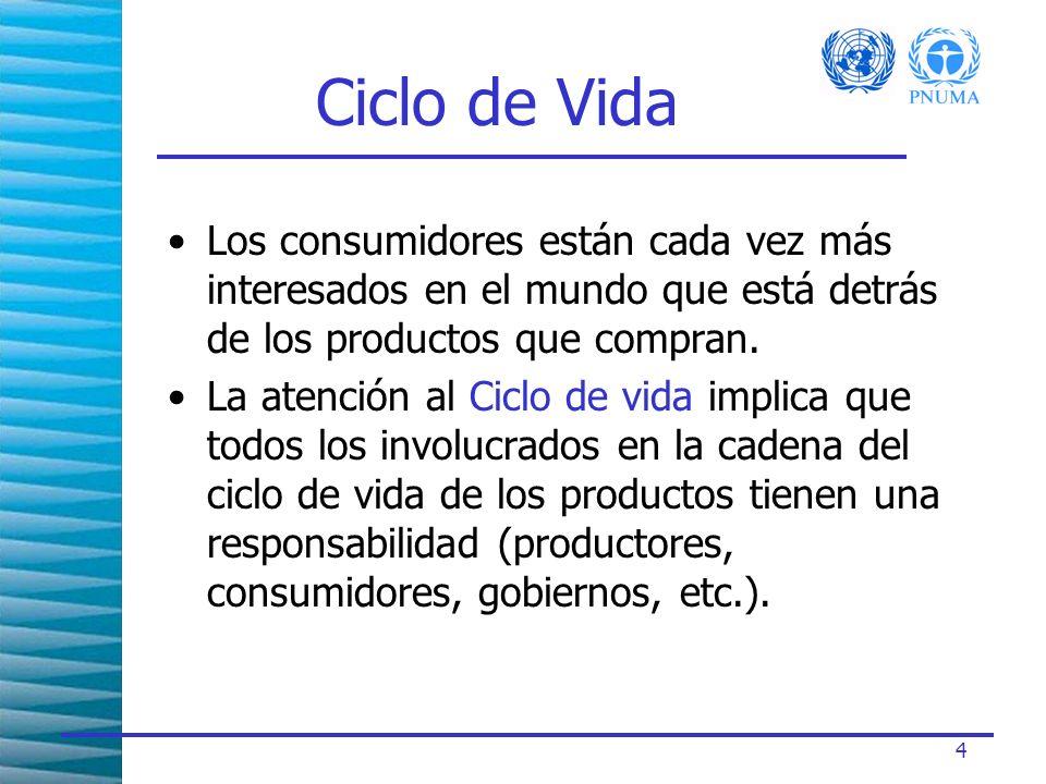 5 Buscando alternativas Intercambio de productos Bancos de trabajo Comunas (prod.