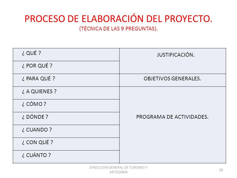 DIRECCION GENERAL DE TURISMO Y ARTESANÍA 16 PROCESO DE ELABORACIÓN DEL PROYECTO. (TÉCNICA DE LAS 9 PREGUNTAS). ¿ QUÉ ? JUSTIFICACIÓN. ¿ POR QUÉ ? ¿ PA