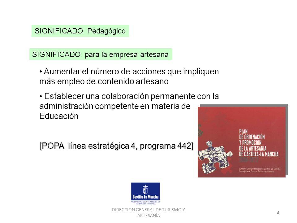 DIRECCION GENERAL DE TURISMO Y ARTESANÍA 4 SIGNIFICADO Pedagógico Aumentar el número de acciones que impliquen más empleo de contenido artesano Establ