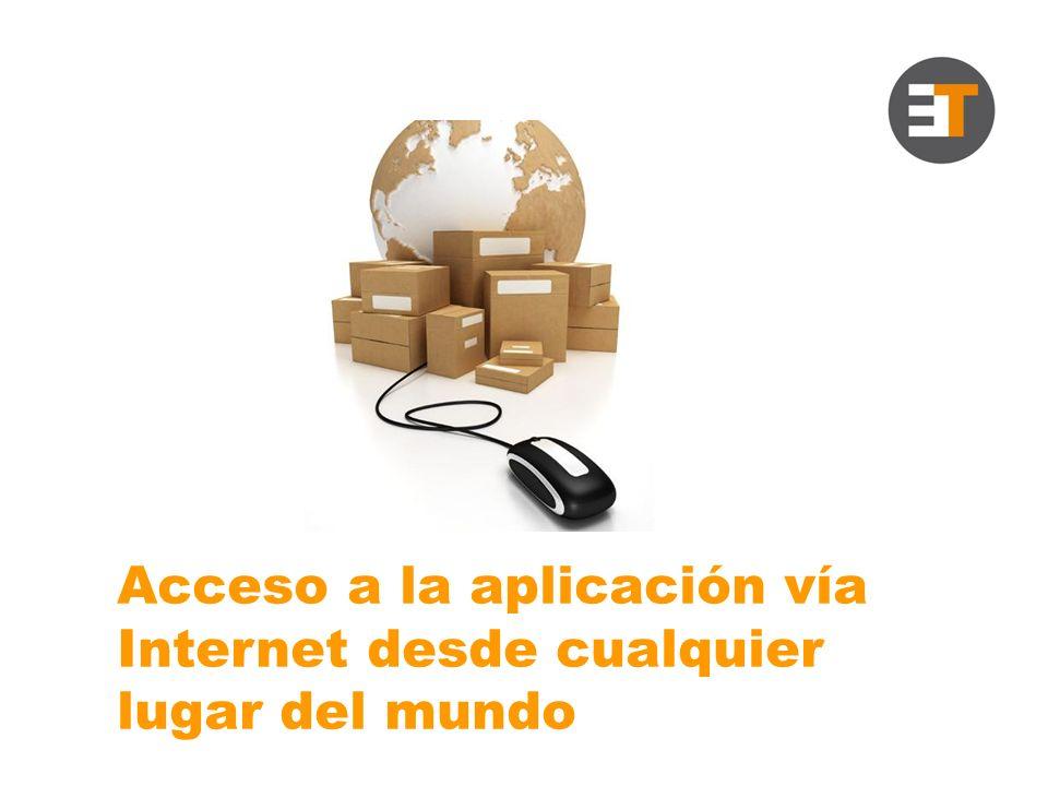 Acceso a la aplicación vía Internet desde cualquier lugar del mundo