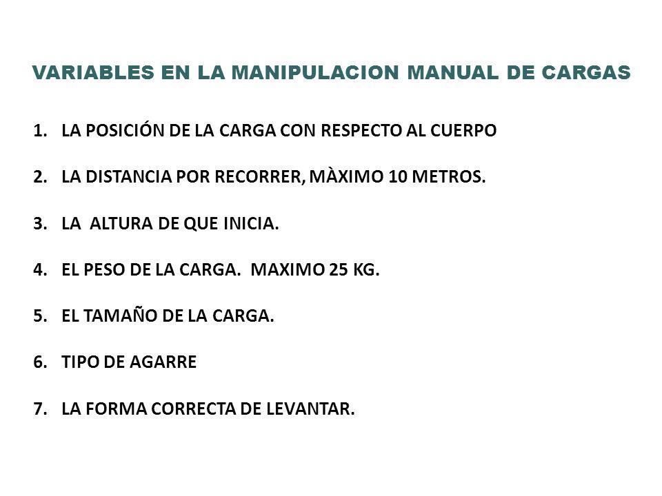1.LA POSICIÓN DE LA CARGA CON RESPECTO AL CUERPO 2.LA DISTANCIA POR RECORRER, MÀXIMO 10 METROS. 3.LA ALTURA DE QUE INICIA. 4.EL PESO DE LA CARGA. MAXI