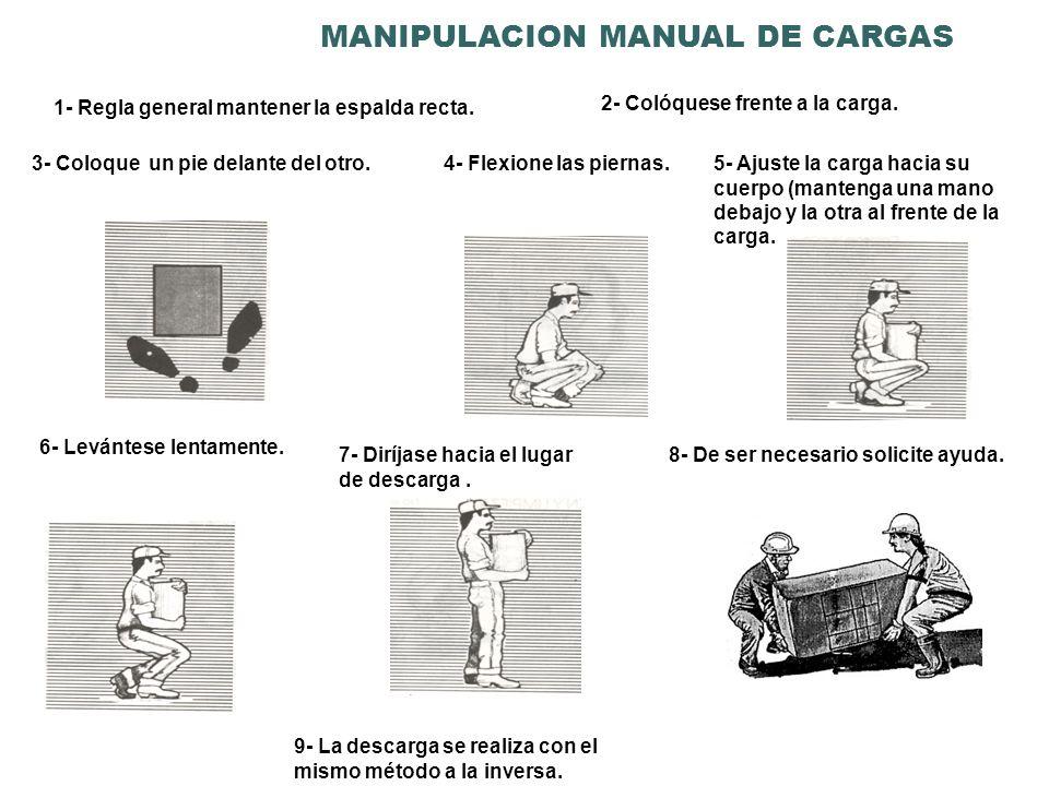 1- Regla general mantener la espalda recta. MANIPULACION MANUAL DE CARGAS 2- Colóquese frente a la carga. 4- Flexione las piernas.3- Coloque un pie de