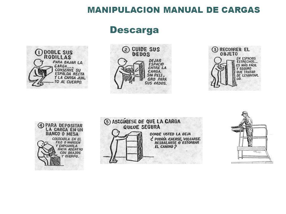 MANIPULACION MANUAL DE CARGAS Descarga