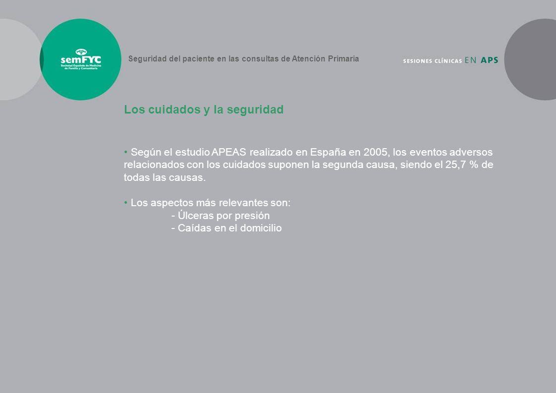 Según el estudio APEAS realizado en España en 2005, los eventos adversos relacionados con los cuidados suponen la segunda causa, siendo el 25,7 % de t