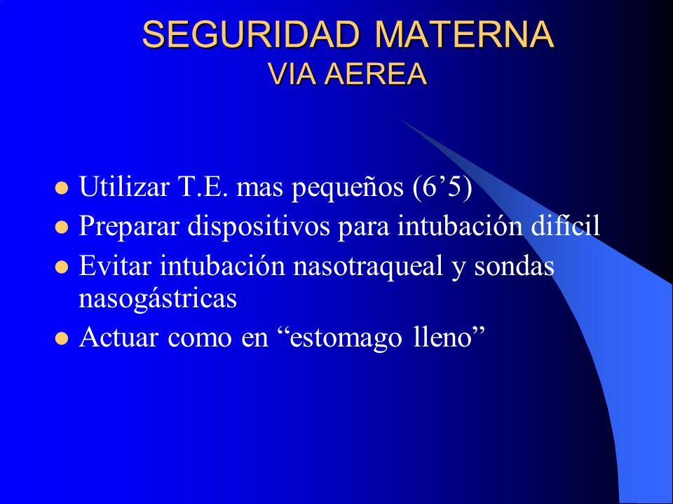 SEGURIDAD MATERNA VIA AEREA Utilizar T.E. mas pequeños (65) Preparar dispositivos para intubación difícil Evitar intubación nasotraqueal y sondas naso