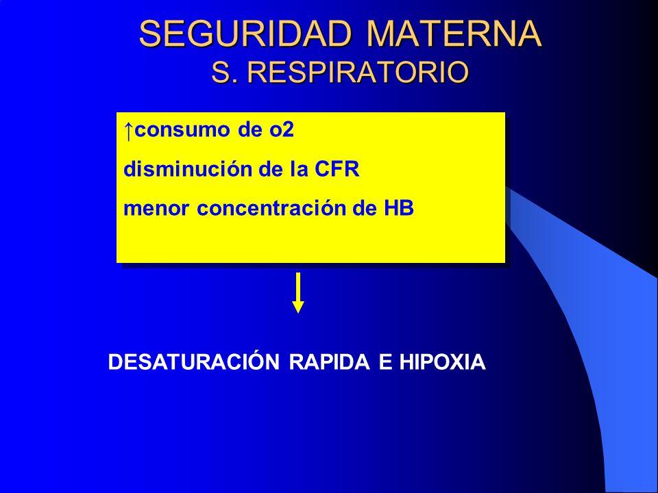 SEGURIDAD MATERNA S. RESPIRATORIO consumo de o2 disminución de la CFR menor concentración de HB consumo de o2 disminución de la CFR menor concentració
