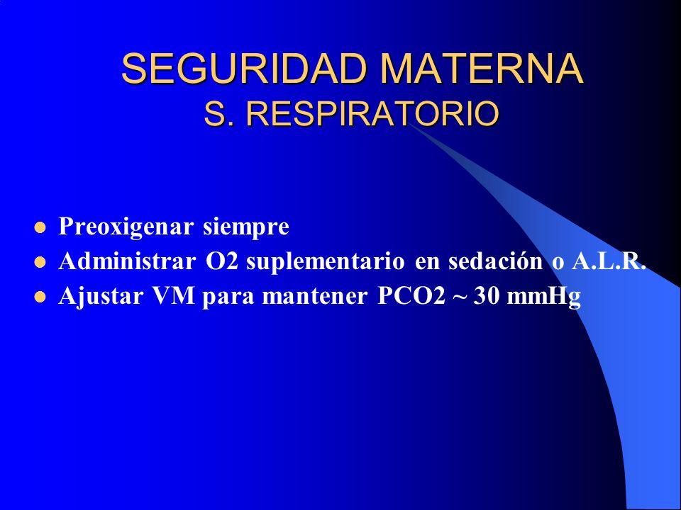 SEGURIDAD MATERNA S. RESPIRATORIO Preoxigenar siempre Administrar O2 suplementario en sedación o A.L.R. Ajustar VM para mantener PCO2 ~ 30 mmHg