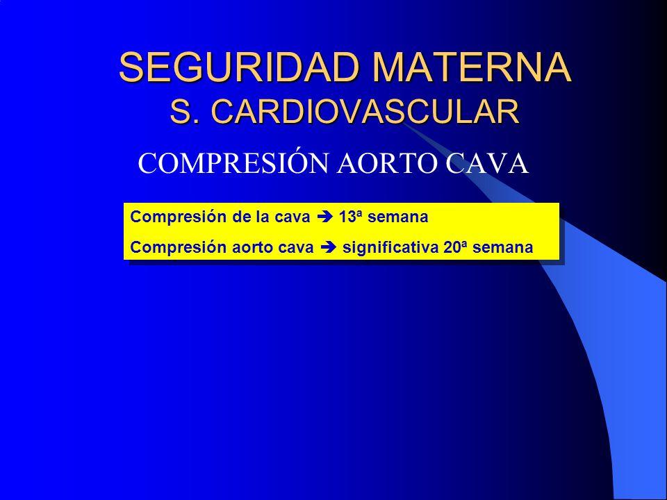 SEGURIDAD MATERNA S. CARDIOVASCULAR COMPRESIÓN AORTO CAVA Compresión de la cava 13ª semana Compresión aorto cava significativa 20ª semana Compresión d