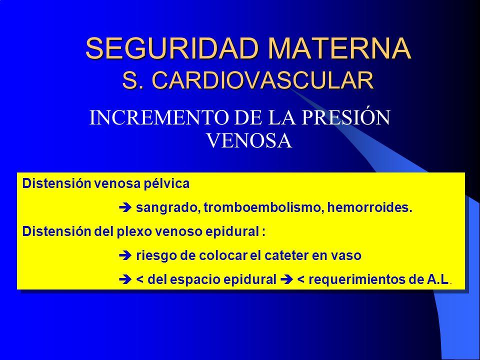 SEGURIDAD MATERNA S. CARDIOVASCULAR INCREMENTO DE LA PRESIÓN VENOSA Distensión venosa pélvica sangrado, tromboembolismo, hemorroides. Distensión del p