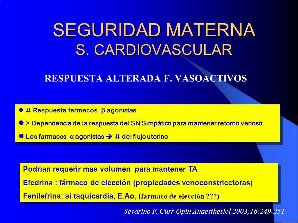 SEGURIDAD MATERNA S. CARDIOVASCULAR RESPUESTA ALTERADA F. VASOACTIVOS Respuesta farmacos β agonistas > Dependencia de la respuesta del SN Simpático pa