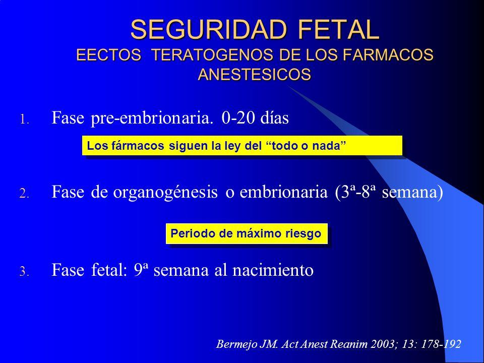 SEGURIDAD FETAL EECTOS TERATOGENOS DE LOS FARMACOS ANESTESICOS 1. Fase pre-embrionaria. 0-20 días 2. Fase de organogénesis o embrionaria (3ª-8ª semana