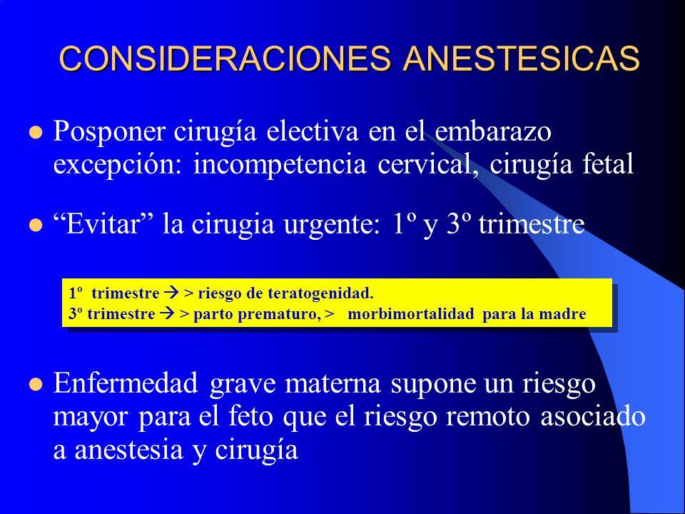 CONSIDERACIONES ANESTESICAS Posponer cirugía electiva en el embarazo excepción: incompetencia cervical, cirugía fetal Evitar la cirugia urgente: 1º y