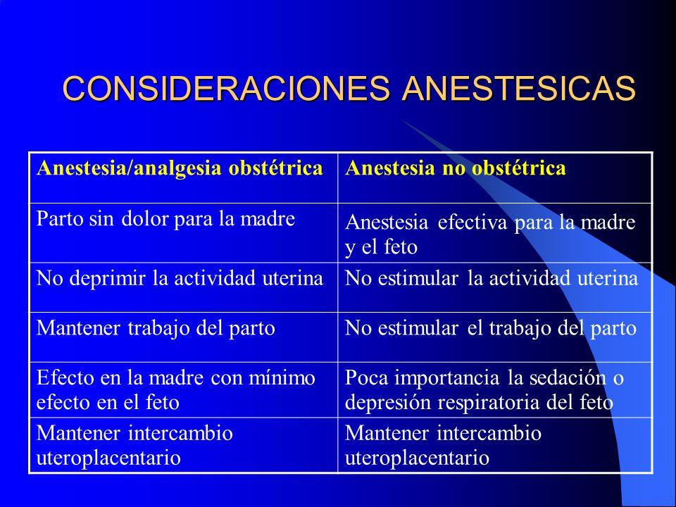 CONSIDERACIONES ANESTESICAS Anestesia/analgesia obstétricaAnestesia no obstétrica Parto sin dolor para la madre Anestesia efectiva para la madre y el feto No deprimir la actividad uterinaNo estimular la actividad uterina Mantener trabajo del partoNo estimular el trabajo del parto Efecto en la madre con mínimo efecto en el feto Poca importancia la sedación o depresión respiratoria del feto Mantener intercambio uteroplacentario