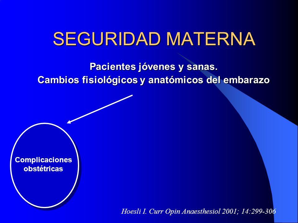 SEGURIDAD MATERNA Pacientes jóvenes y sanas. Cambios fisiológicos y anatómicos del embarazo Complicaciones obstétricas Hoesli I. Curr Opin Anaesthesio