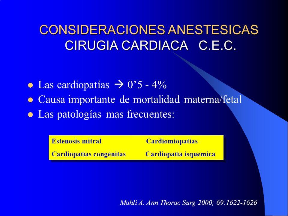 CONSIDERACIONES ANESTESICAS CIRUGIA CARDIACA C.E.C. Las cardiopatías 05 - 4% Causa importante de mortalidad materna/fetal Las patologías mas frecuente