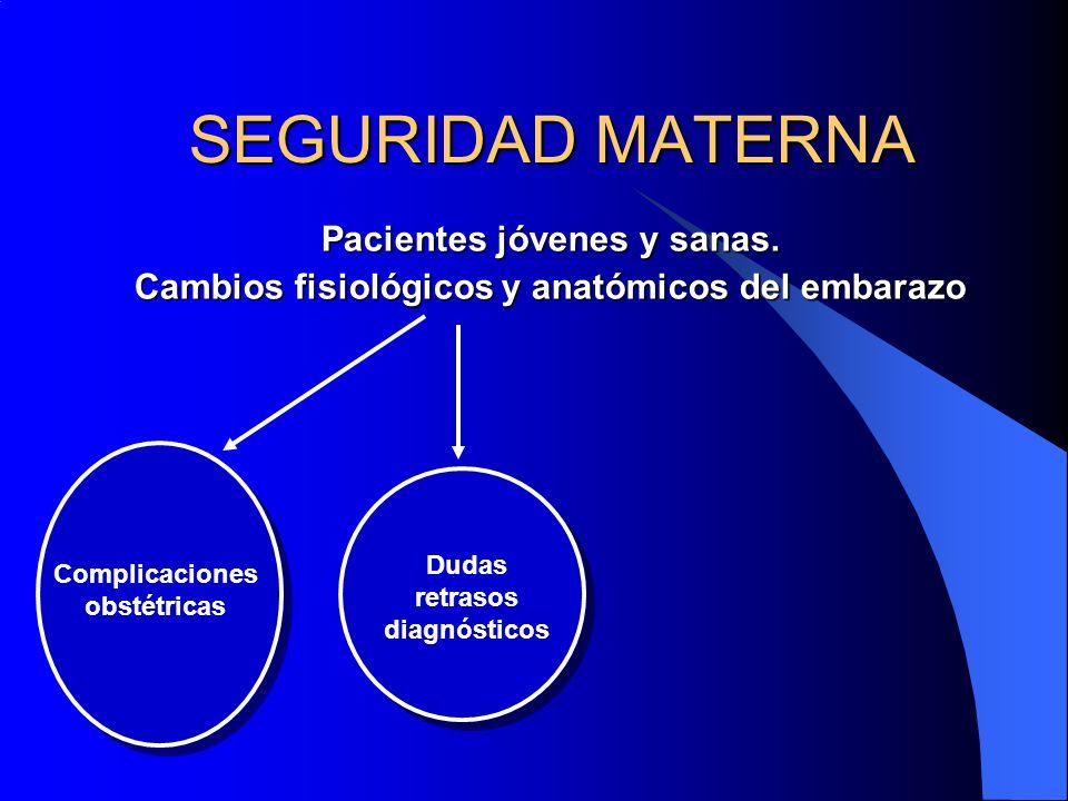 SEGURIDAD MATERNA Pacientes jóvenes y sanas. Cambios fisiológicos y anatómicos del embarazo Dudas retrasos diagnósticos Complicaciones obstétricas