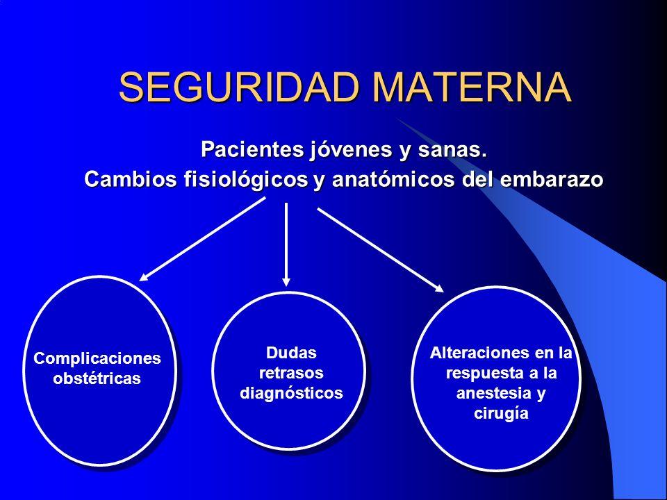 SEGURIDAD MATERNA Pacientes jóvenes y sanas. Cambios fisiológicos y anatómicos del embarazo Dudas retrasos diagnósticos Complicaciones obstétricas Alt