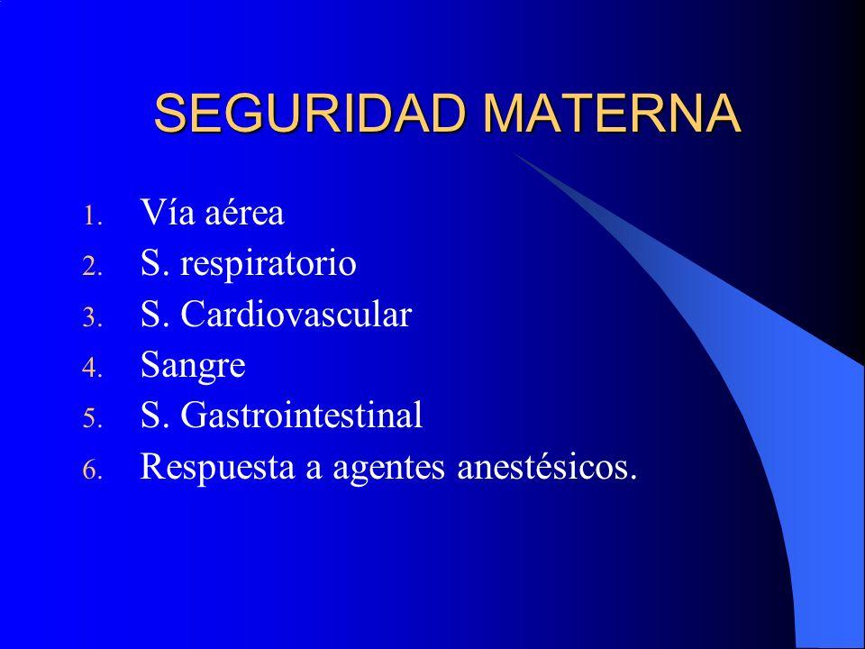 SEGURIDAD MATERNA 1. Vía aérea 2. S. respiratorio 3. S. Cardiovascular 4. Sangre 5. S. Gastrointestinal 6. Respuesta a agentes anestésicos.