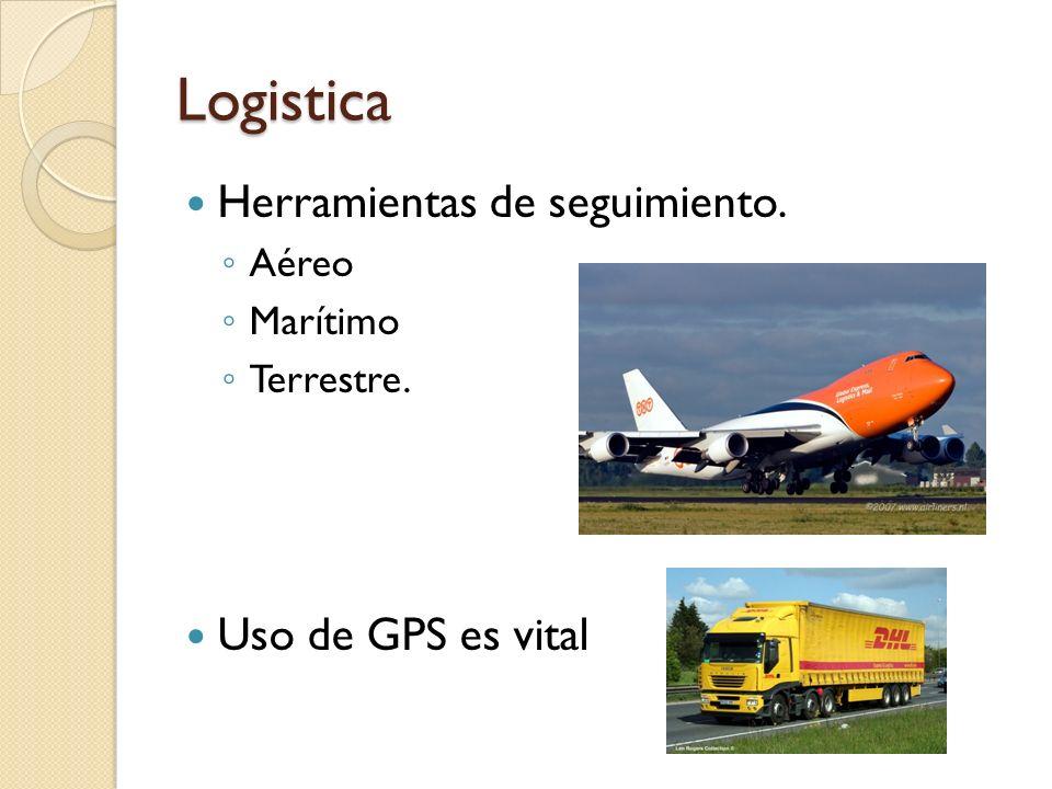 Logistica Herramientas de seguimiento. Aéreo Marítimo Terrestre. Uso de GPS es vital