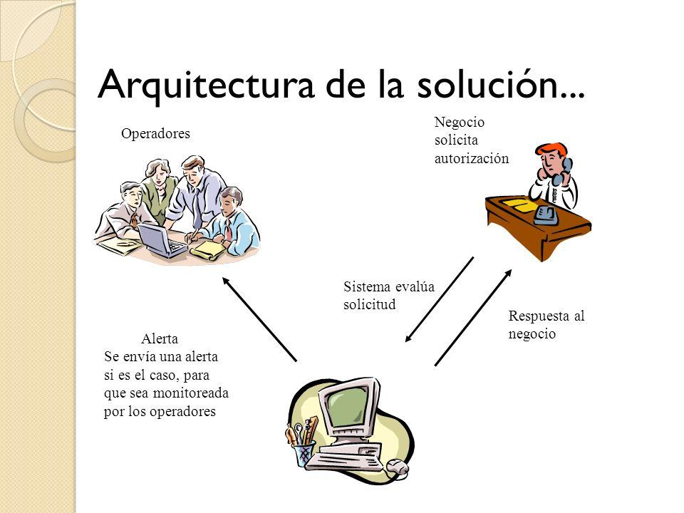 Arquitectura de la solución... Operadores Sistema evalúa solicitud Negocio solicita autorización Alerta Se envía una alerta si es el caso, para que se