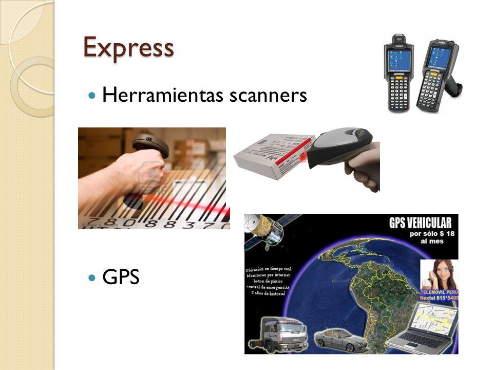 Los tipos de fraudes Clonación de tarjetas Robo de la información de las bandas magnéticas con uso de Skimmers.