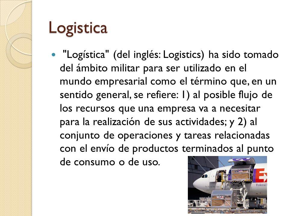 Logistica Proceso aduanero documentos y trámites.Almacenes fiscales.