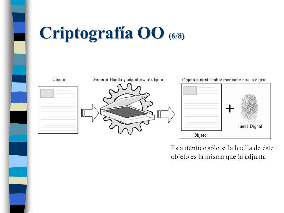Criptografía OO (6/8) Es auténtico sólo si la huella de éste objeto es la misma que la adjunta