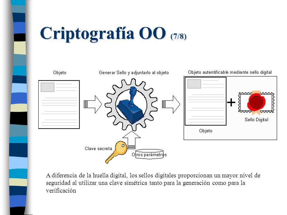 Criptografía OO (7/8) A diferencia de la huella digital, los sellos digitales proporcionan un mayor nivel de seguridad al utilizar una clave simétrica tanto para la generación como para la verificación