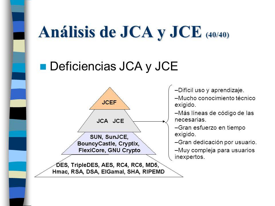 Análisis de JCA y JCE (40/40) Deficiencias JCA y JCE –Difícil uso y aprendizaje.