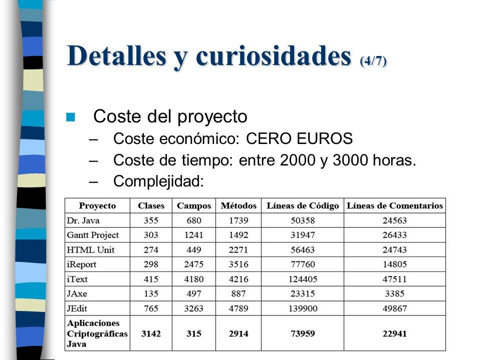 Detalles y curiosidades (4/7) Coste del proyecto –Coste económico: CERO EUROS –Coste de tiempo: entre 2000 y 3000 horas.