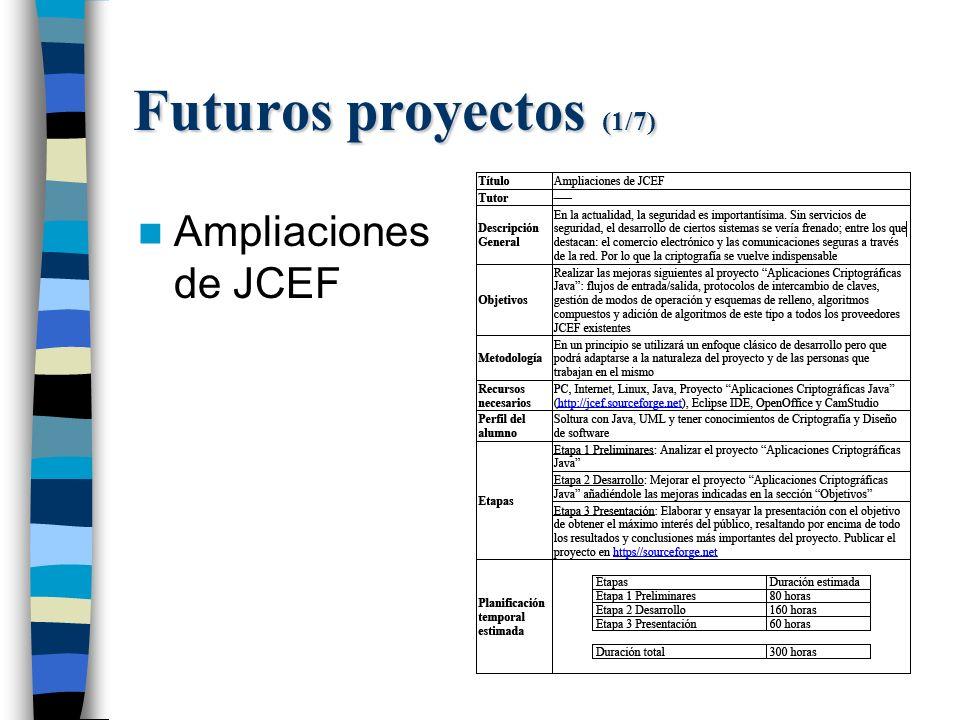 Futuros proyectos (1/7) Ampliaciones de JCEF