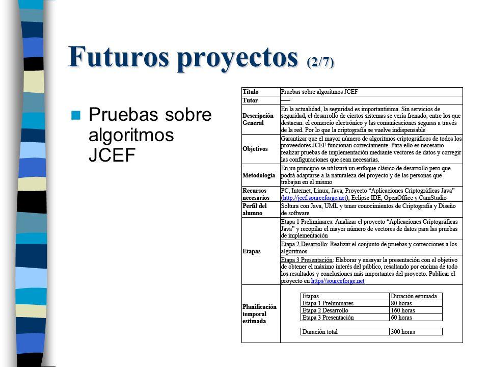 Futuros proyectos (2/7) Pruebas sobre algoritmos JCEF