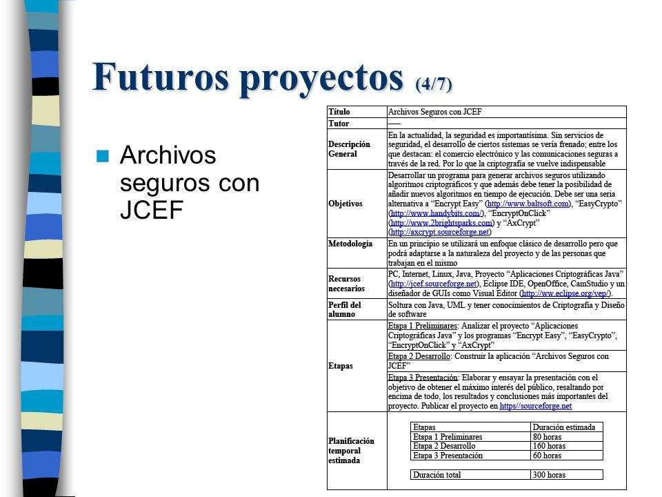 Futuros proyectos (4/7) Archivos seguros con JCEF