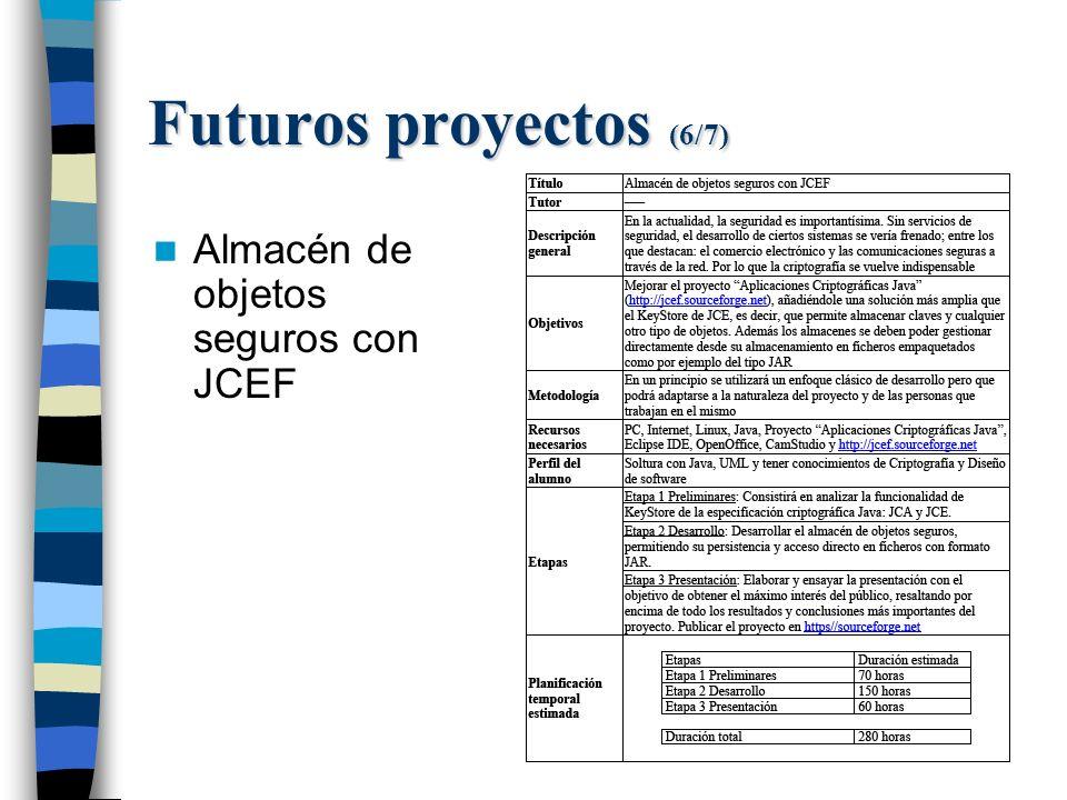 Futuros proyectos (6/7) Almacén de objetos seguros con JCEF