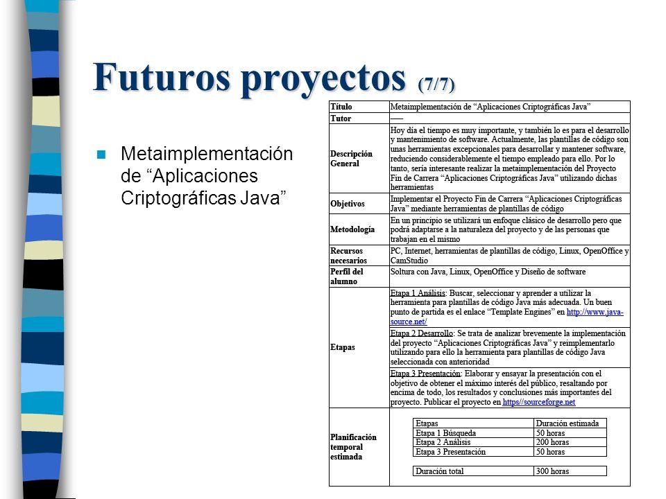 Futuros proyectos (7/7) Metaimplementación de Aplicaciones Criptográficas Java