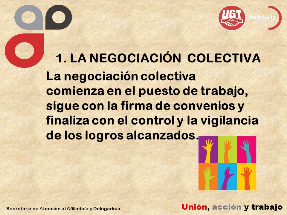 1. LA NEGOCIACIÓN COLECTIVA La negociación colectiva comienza en el puesto de trabajo, sigue con la firma de convenios y finaliza con el control y la