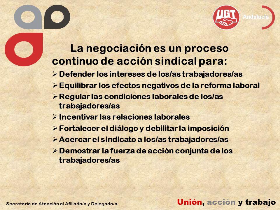 La negociación es un proceso continuo de acción sindical para: Defender los intereses de los/as trabajadores/as Equilibrar los efectos negativos de la