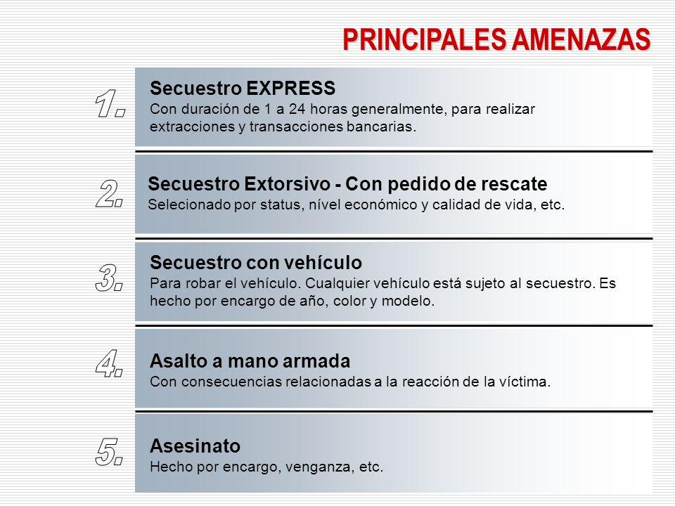 PRINCIPALES AMENAZAS Secuestro EXPRESS Con duración de 1 a 24 horas generalmente, para realizar extracciones y transacciones bancarias. Secuestro Exto