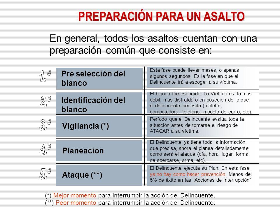 PREPARACIÓN PARA UN ASALTO En general, todos los asaltos cuentan con una preparación común que consiste en: Pre selección del blanco Esta fase puede l
