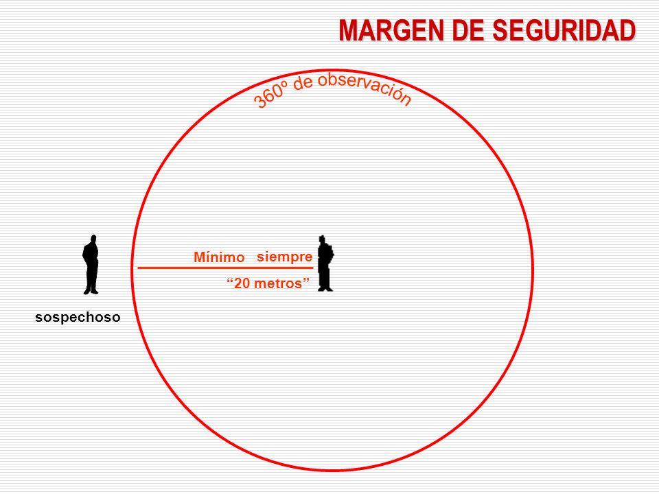 Mínimo 20 metros sospechoso MARGEN DE SEGURIDAD siempre