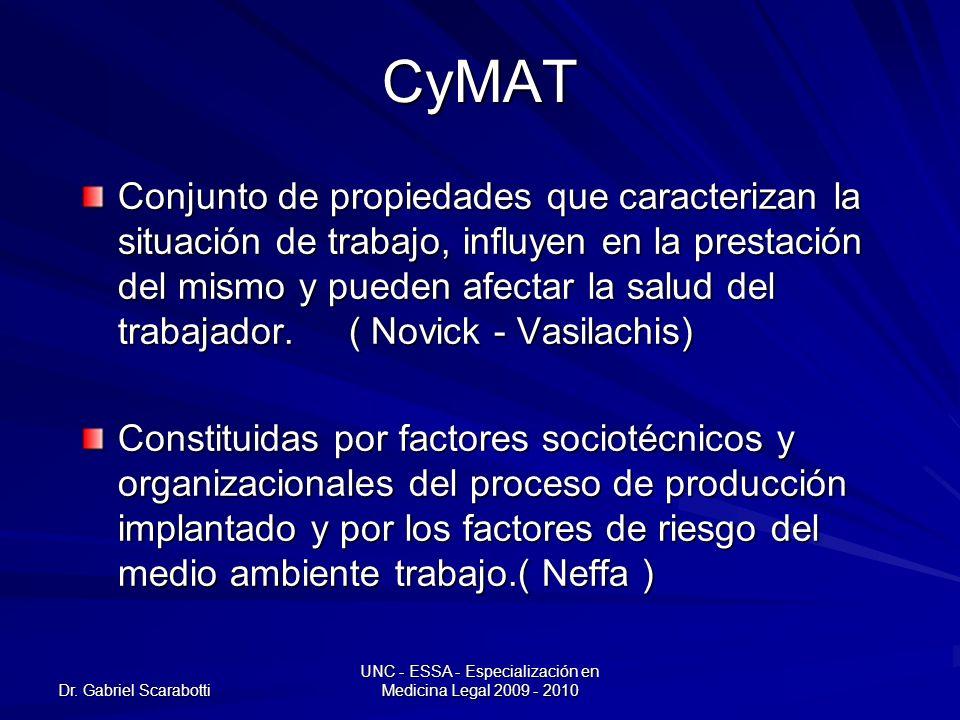 Dr. Gabriel Scarabotti UNC - ESSA - Especialización en Medicina Legal 2009 - 2010CyMAT Conjunto de propiedades que caracterizan la situación de trabaj