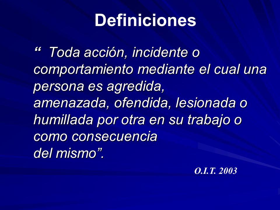 Toda acción, incidente o comportamiento mediante el cual una persona es agredida, amenazada, ofendida, lesionada o humillada por otra en su trabajo o como consecuencia del mismo.