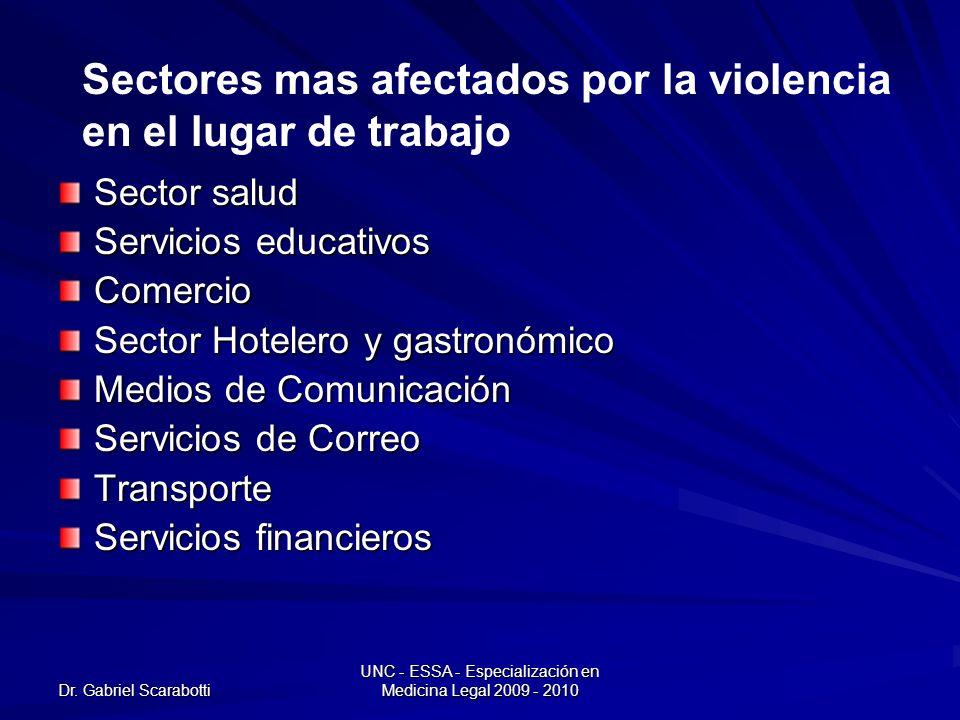 Dr. Gabriel Scarabotti UNC - ESSA - Especialización en Medicina Legal 2009 - 2010 Sector salud Servicios educativos Comercio Sector Hotelero y gastron