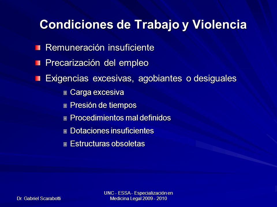 Dr. Gabriel Scarabotti UNC - ESSA - Especialización en Medicina Legal 2009 - 2010 Condiciones de Trabajo y Violencia Remuneración insuficiente Precari