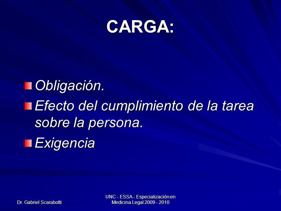 Dr. Gabriel Scarabotti UNC - ESSA - Especialización en Medicina Legal 2009 - 2010 CARGA: Obligación. Efecto del cumplimiento de la tarea sobre la pers